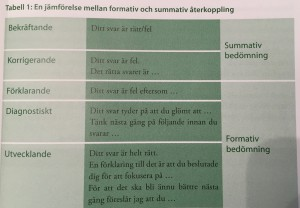 Summativ o formativ bedömning